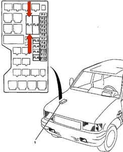 """Check your fuse box to ensure the fuse marked """"brake light"""" Is not burned out"""
