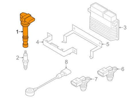 Ignition coil location
